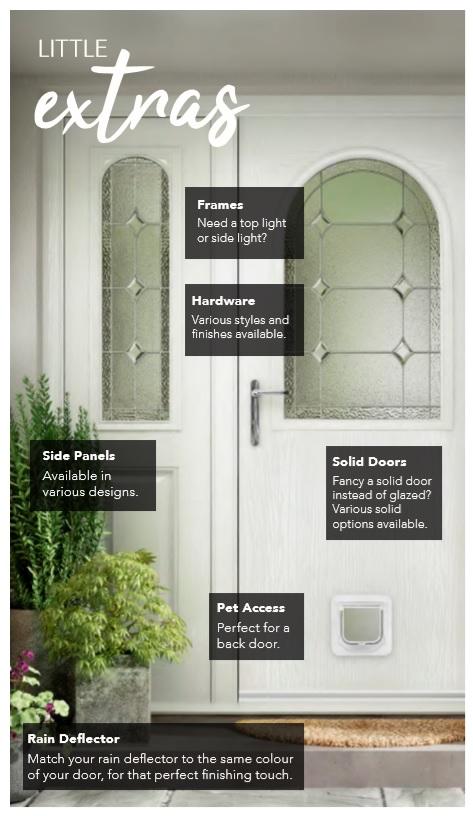 COMPOSITE DOOR EXTRAS STOKE ON TRENT