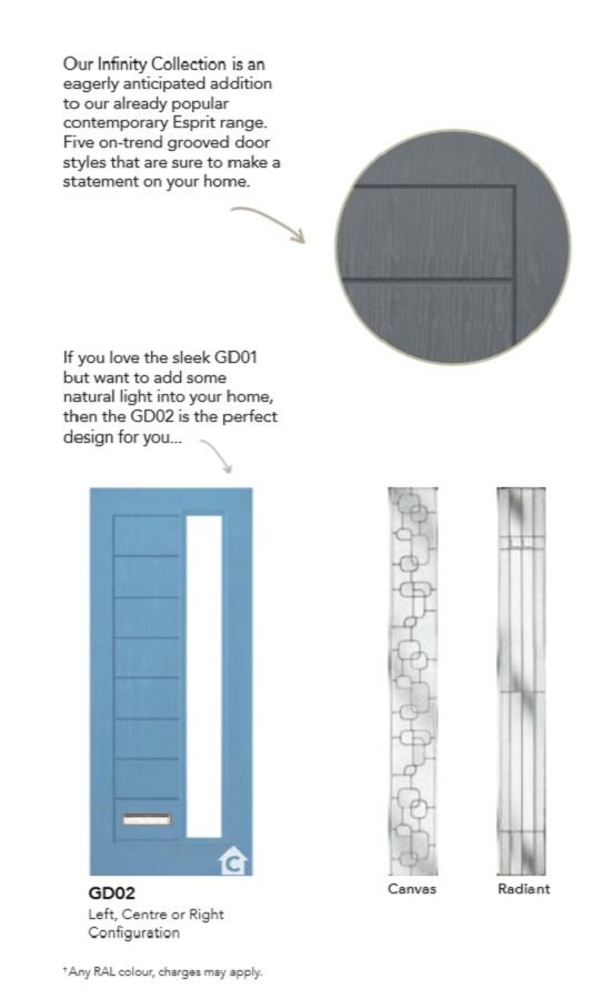 NEW INFINITY RANGE COMPOSITE DOOR GLASS DESIGNS